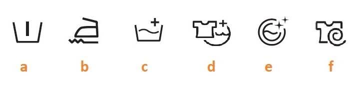 علامت های روی ماشین لباسشویی ال جی
